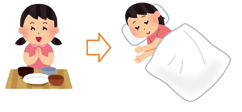 「食後 眠く」の画像検索結果